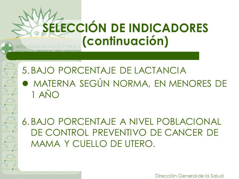 SELECCIÓN DE INDICADORES (continuación)