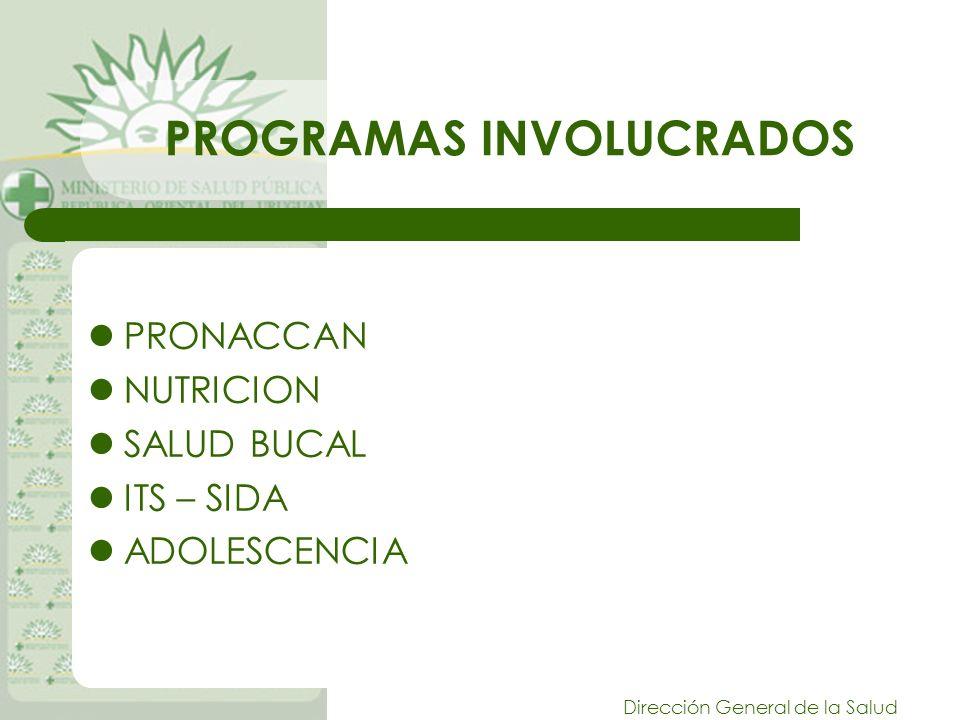 PROGRAMAS INVOLUCRADOS