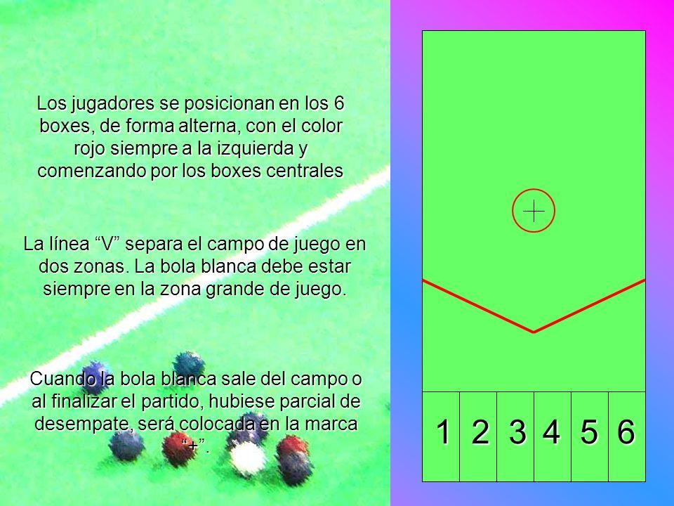 Los jugadores se posicionan en los 6 boxes, de forma alterna, con el color rojo siempre a la izquierda y comenzando por los boxes centrales