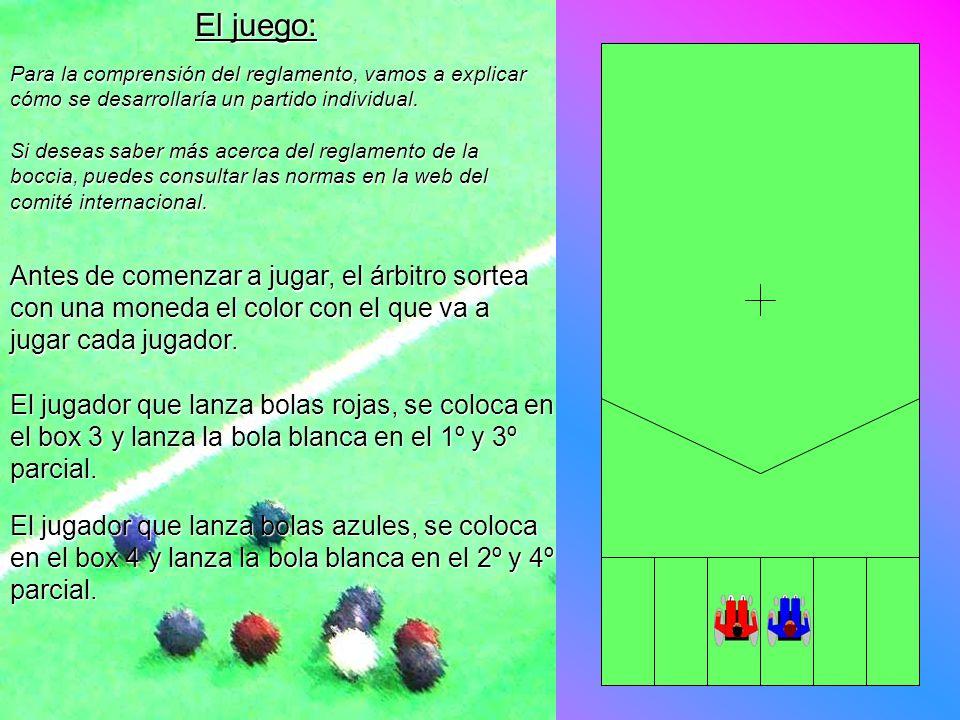 El juego: Para la comprensión del reglamento, vamos a explicar cómo se desarrollaría un partido individual.