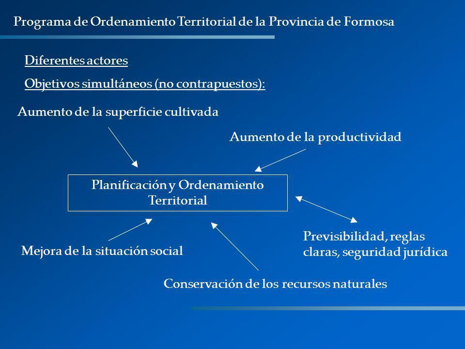 Planificación y Ordenamiento Territorial
