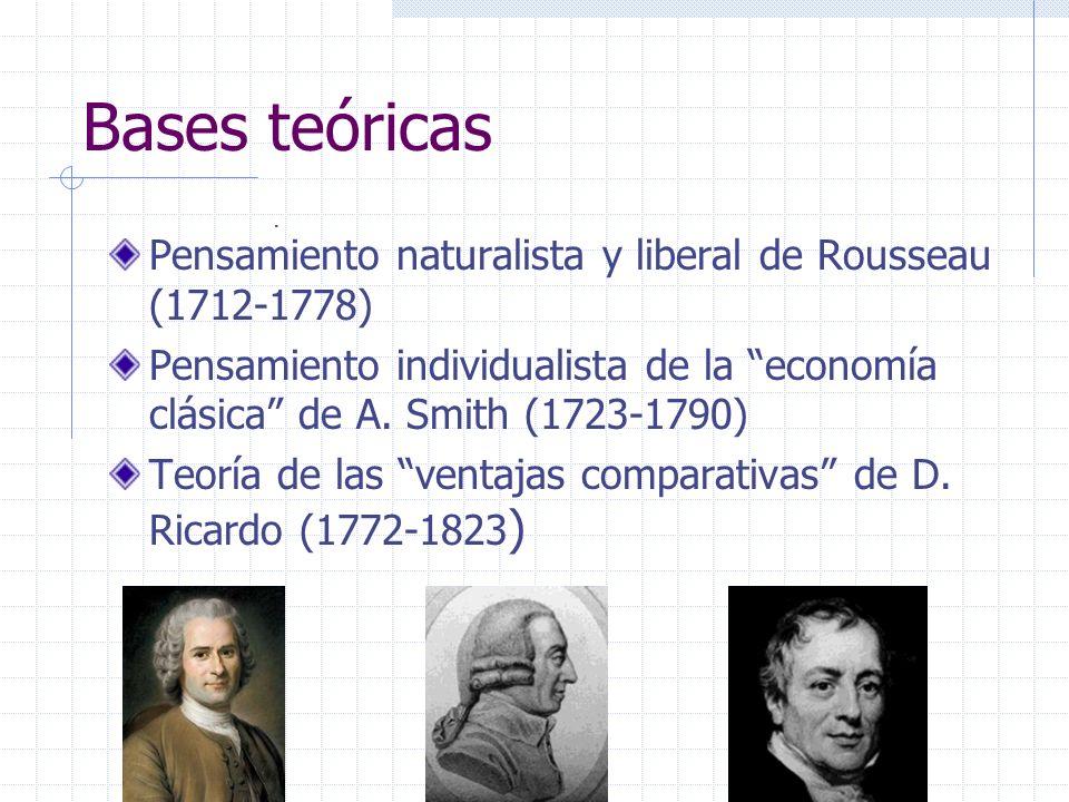 Bases teóricas . . Pensamiento naturalista y liberal de Rousseau (1712-1778)