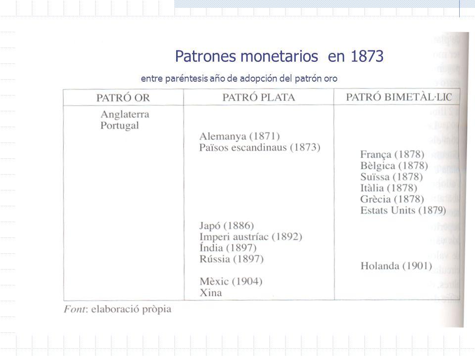 Patrones monetarios en 1873
