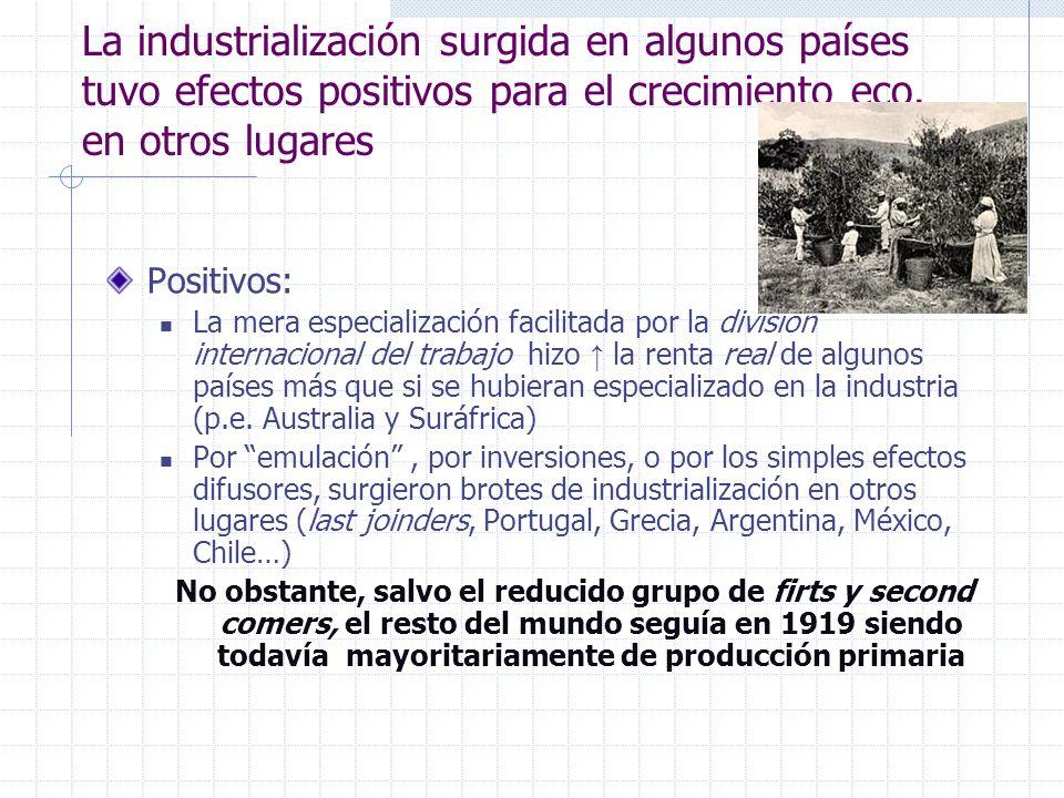 La industrialización surgida en algunos países tuvo efectos positivos para el crecimiento eco. en otros lugares