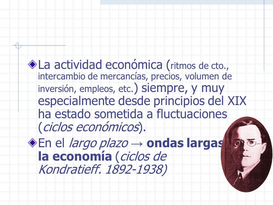 La actividad económica (ritmos de cto