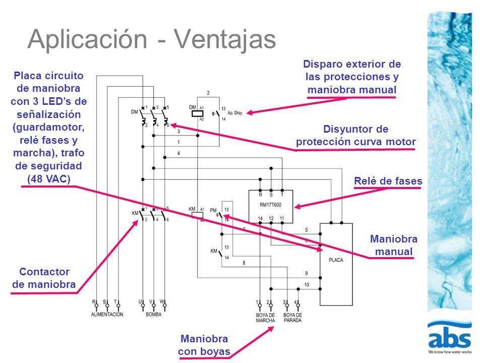 Aplicación - Ventajas Disparo exterior de las protecciones y maniobra manual.