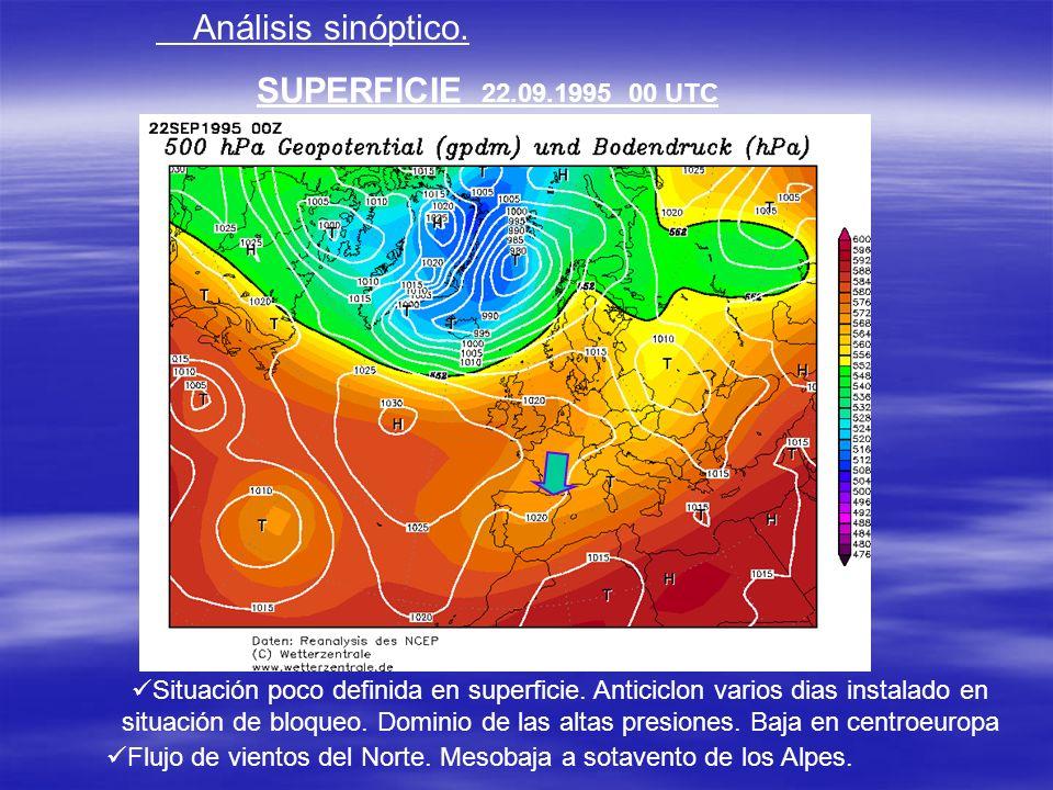 Flujo de vientos del Norte. Mesobaja a sotavento de los Alpes.