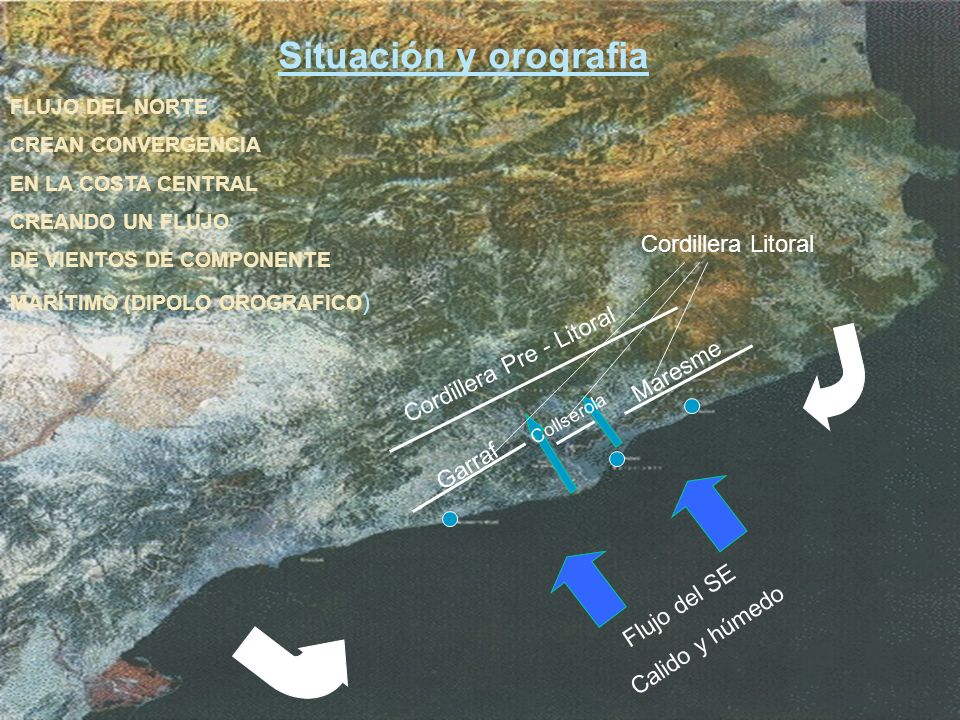 Situación y orografia Cordillera Litoral Cordillera Pre - Litoral