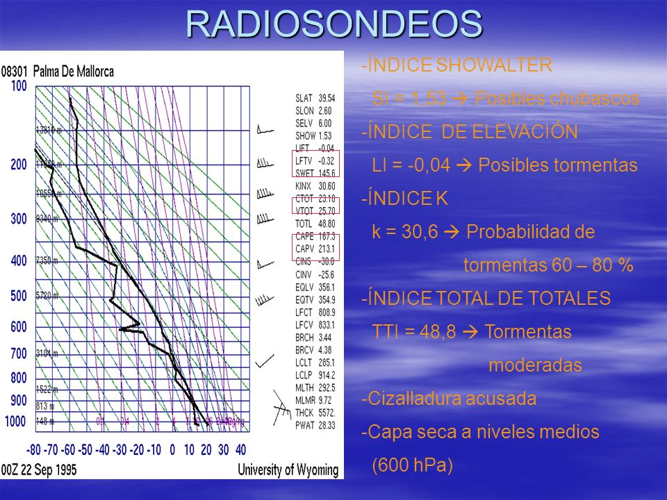 RADIOSONDEOS ÍNDICE SHOWALTER SI = 1,53  Posibles chubascos