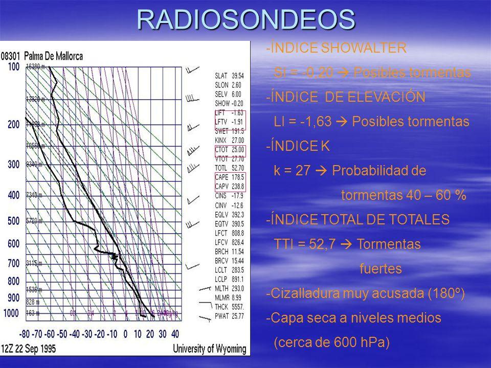 RADIOSONDEOS ÍNDICE SHOWALTER SI = -0,20  Posibles tormentas