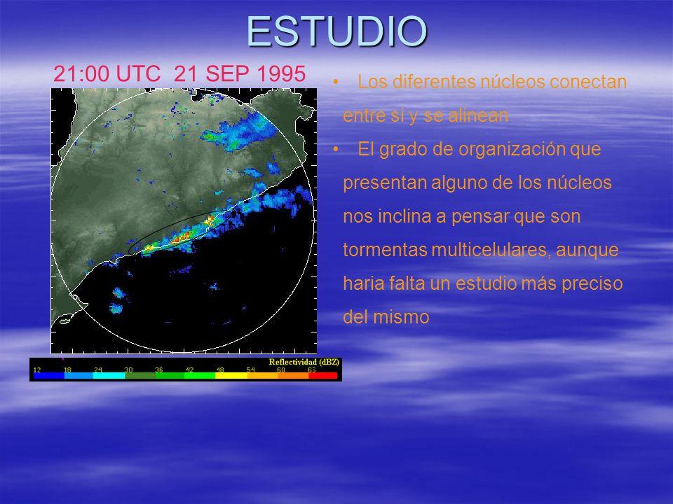 ESTUDIO 21:00 UTC 21 SEP 1995 Los diferentes núcleos conectan