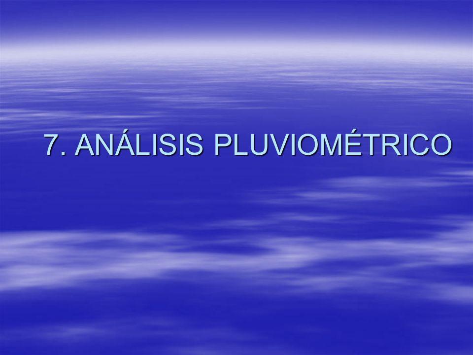 7. ANÁLISIS PLUVIOMÉTRICO