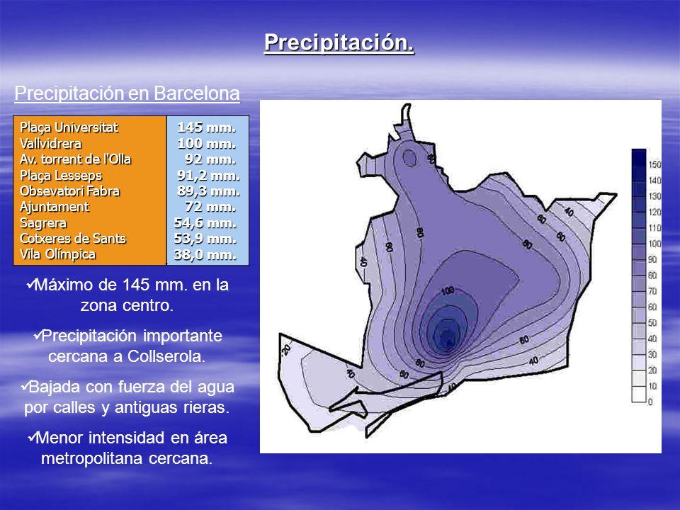 Precipitación. Precipitación en Barcelona