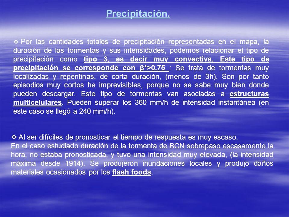 Precipitación.