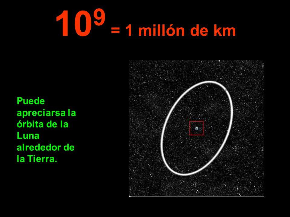 109 = 1 millón de km Puede apreciarsa la órbita de la Luna alrededor de la Tierra.
