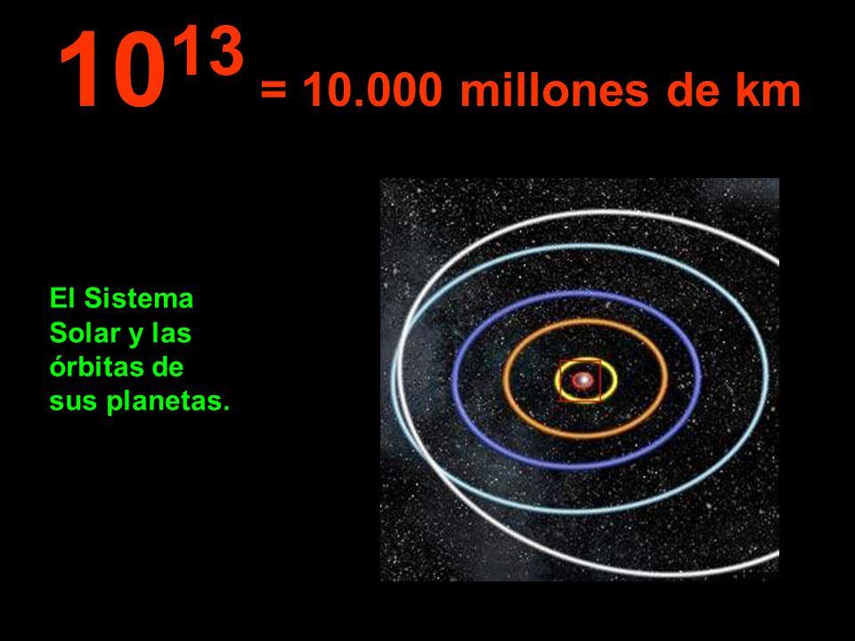 1013 = 10.000 millones de km El Sistema Solar y las órbitas de sus planetas.