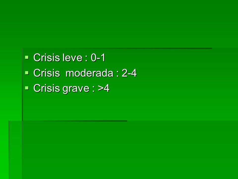 Crisis leve : 0-1 Crisis moderada : 2-4 Crisis grave : >4