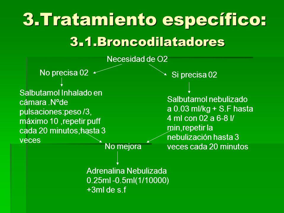 3.Tratamiento específico: 3.1.Broncodilatadores