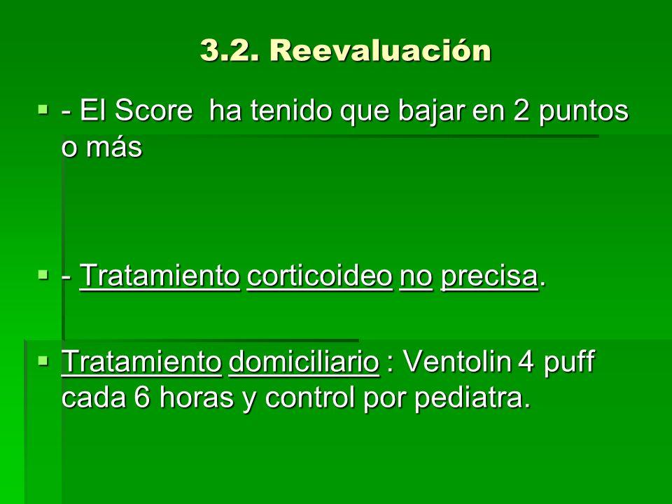 3.2. Reevaluación - El Score ha tenido que bajar en 2 puntos o más. - Tratamiento corticoideo no precisa.