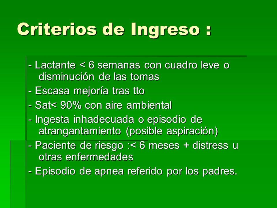 Criterios de Ingreso : - Lactante < 6 semanas con cuadro leve o disminución de las tomas. - Escasa mejoría tras tto.