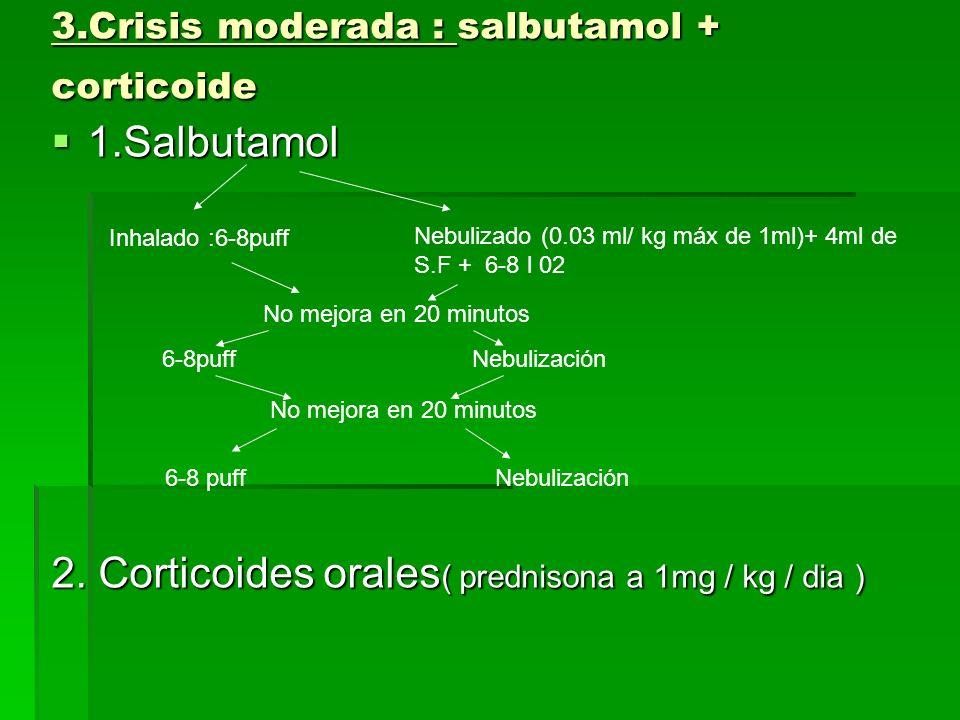 3.Crisis moderada : salbutamol + corticoide
