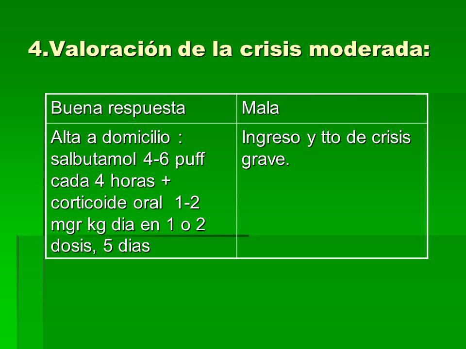4.Valoración de la crisis moderada:
