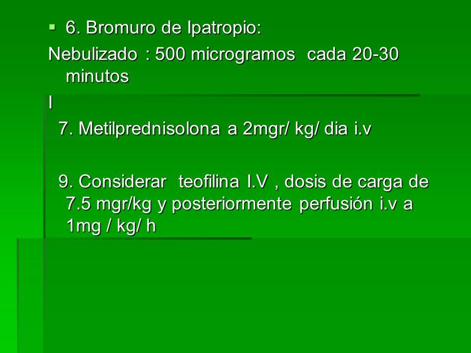 6. Bromuro de Ipatropio: Nebulizado : 500 microgramos cada 20-30 minutos. I. 7. Metilprednisolona a 2mgr/ kg/ dia i.v.