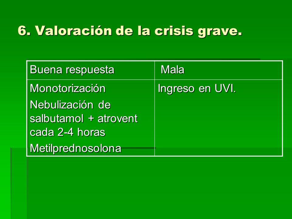 6. Valoración de la crisis grave.