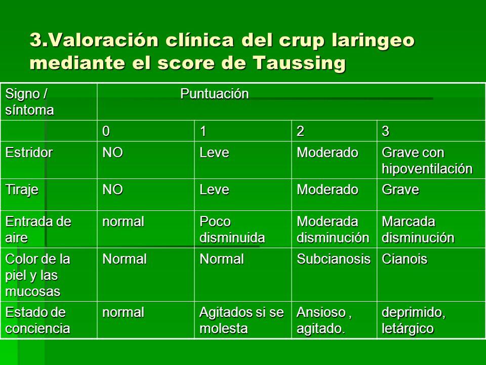 3.Valoración clínica del crup laringeo mediante el score de Taussing