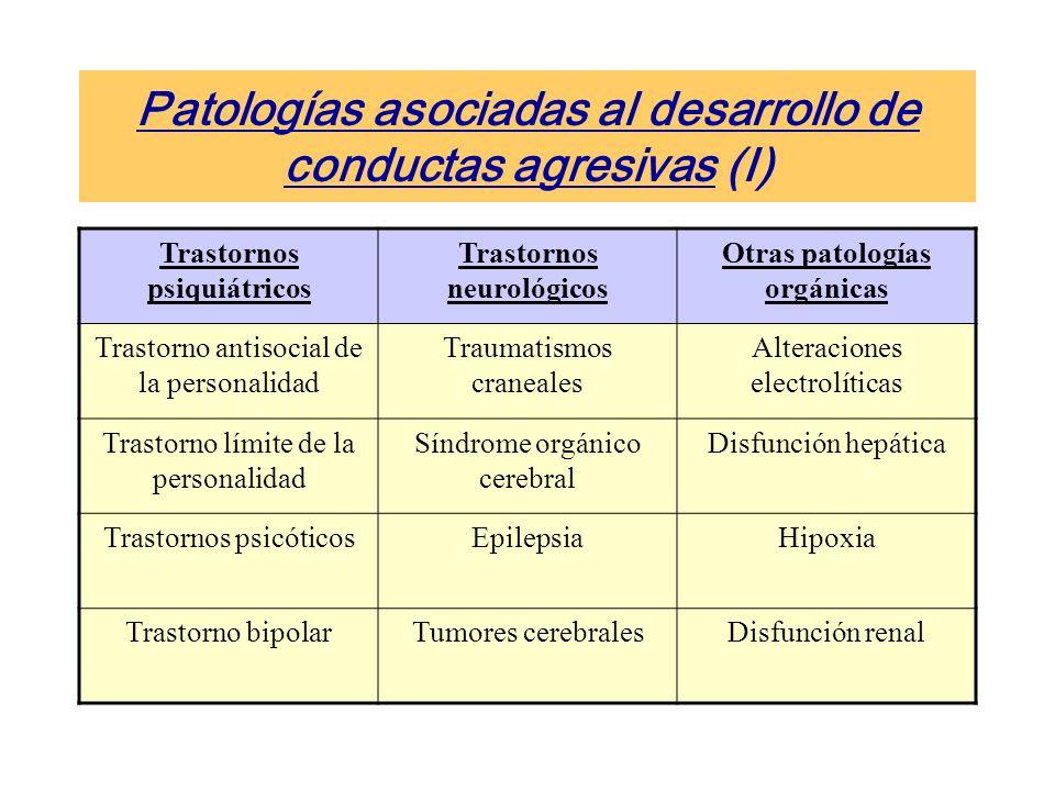 Patologías asociadas al desarrollo de conductas agresivas (I)