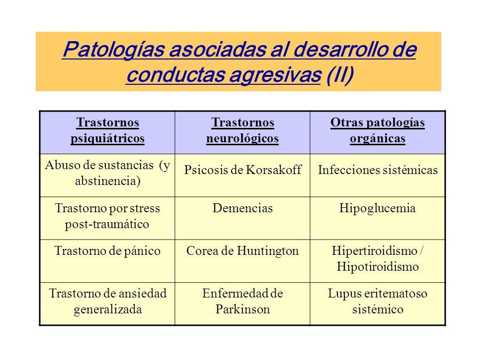 Patologías asociadas al desarrollo de conductas agresivas (II)