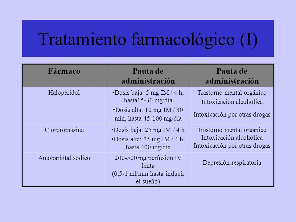 Tratamiento farmacológico (I)