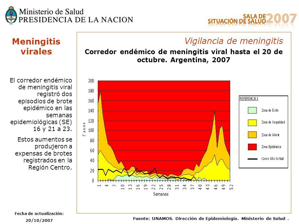 Vigilancia de meningitis