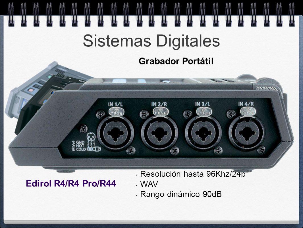 Sistemas Digitales Grabador Portátil Edirol R4/R4 Pro/R44