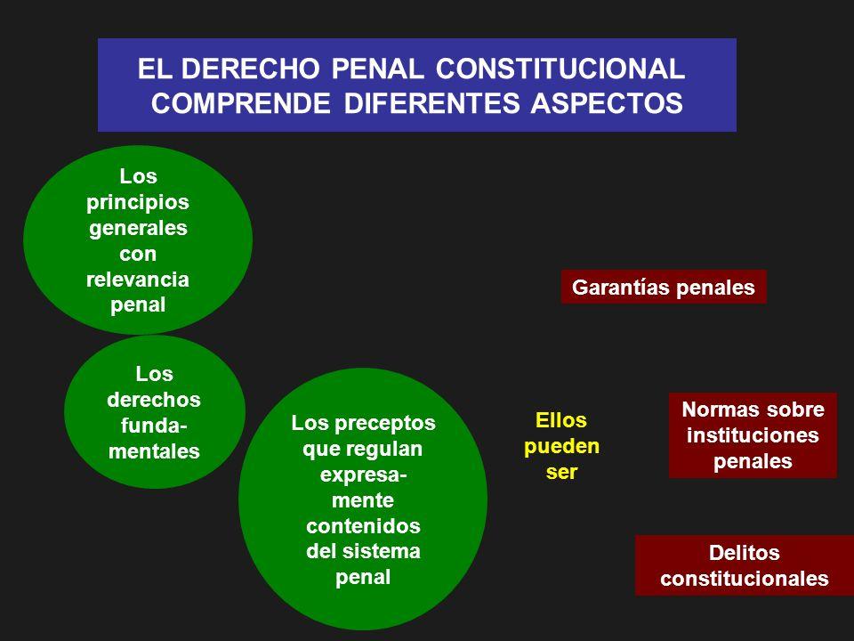 EL DERECHO PENAL CONSTITUCIONAL COMPRENDE DIFERENTES ASPECTOS