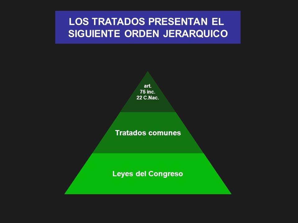 LOS TRATADOS PRESENTAN EL SIGUIENTE ORDEN JERARQUICO