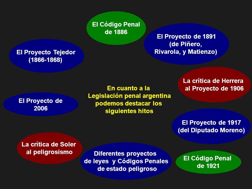 Legislación penal argentina de leyes y Códigos Penales