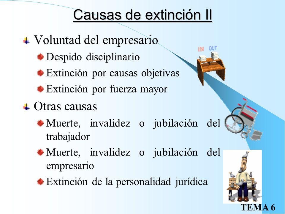 Causas de extinción II Voluntad del empresario Otras causas