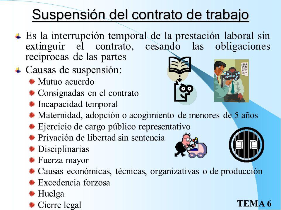 Suspensión del contrato de trabajo