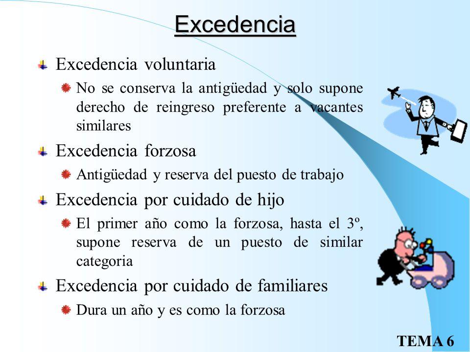 Excedencia Excedencia voluntaria Excedencia forzosa