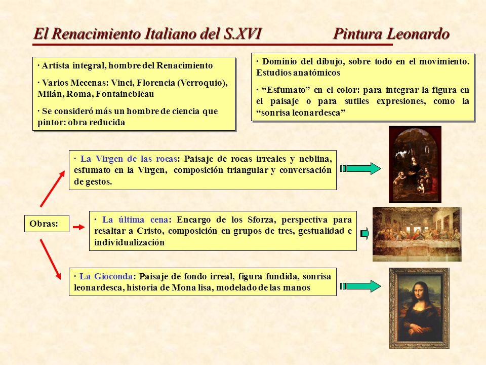 Pintura Leonardo · Dominio del dibujo, sobre todo en el movimiento. Estudios anatómicos.