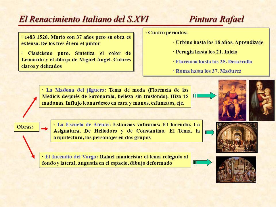 Pintura Rafael · Cuatro periodos: