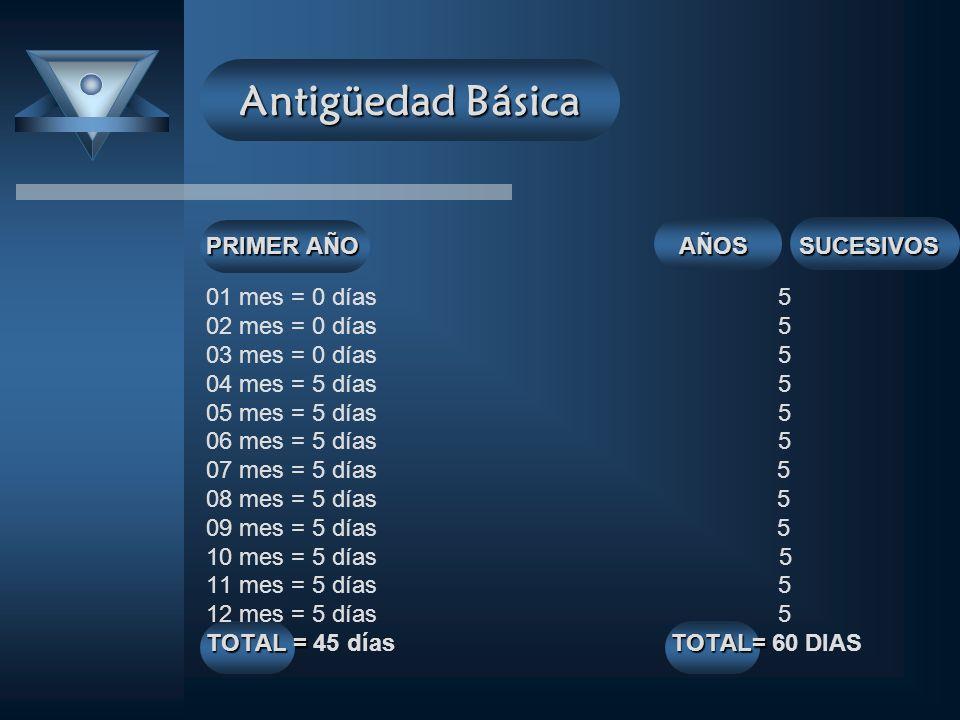Antigüedad Básica PRIMER AÑO AÑOS SUCESIVOS 01 mes = 0 días 5