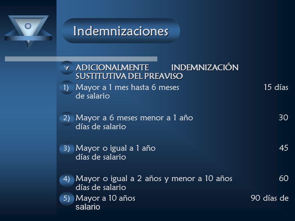 Indemnizaciones ADICIONALMENTE INDEMNIZACIÓN SUSTITUTIVA DEL PREAVISO