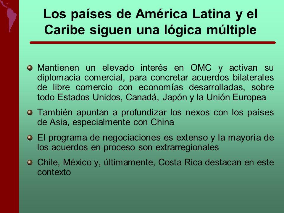 Los países de América Latina y el Caribe siguen una lógica múltiple