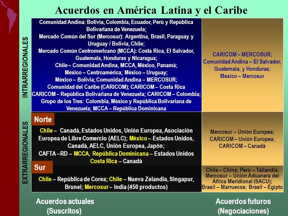 Acuerdos en América Latina y el Caribe