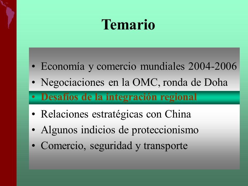 Temario Economía y comercio mundiales 2004-2006