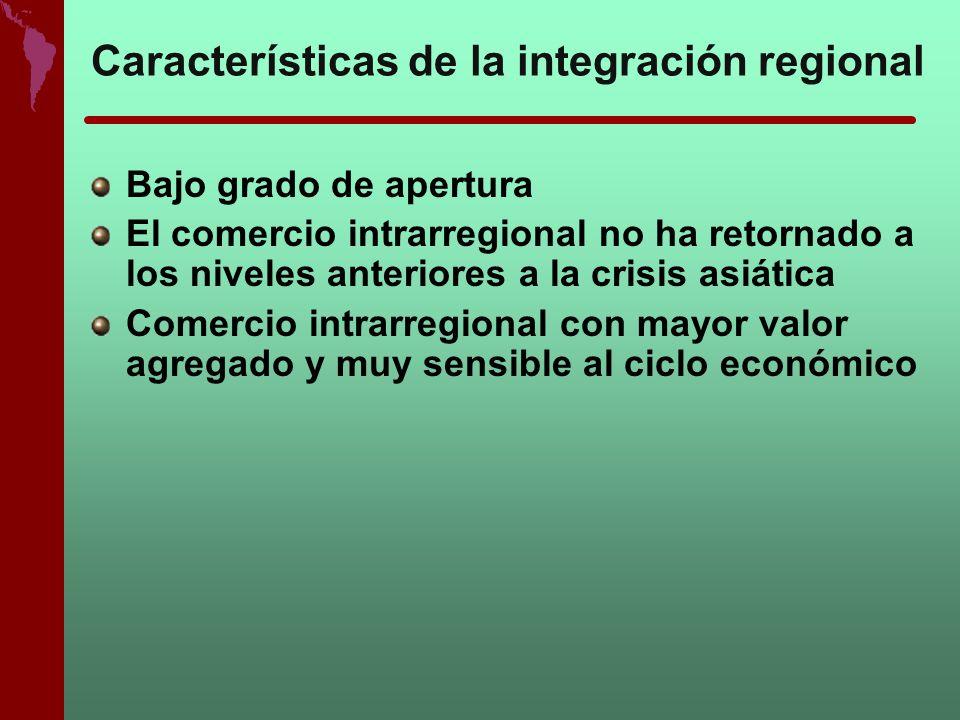 Características de la integración regional
