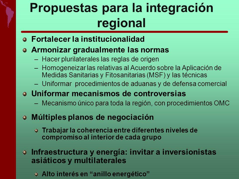 Propuestas para la integración regional