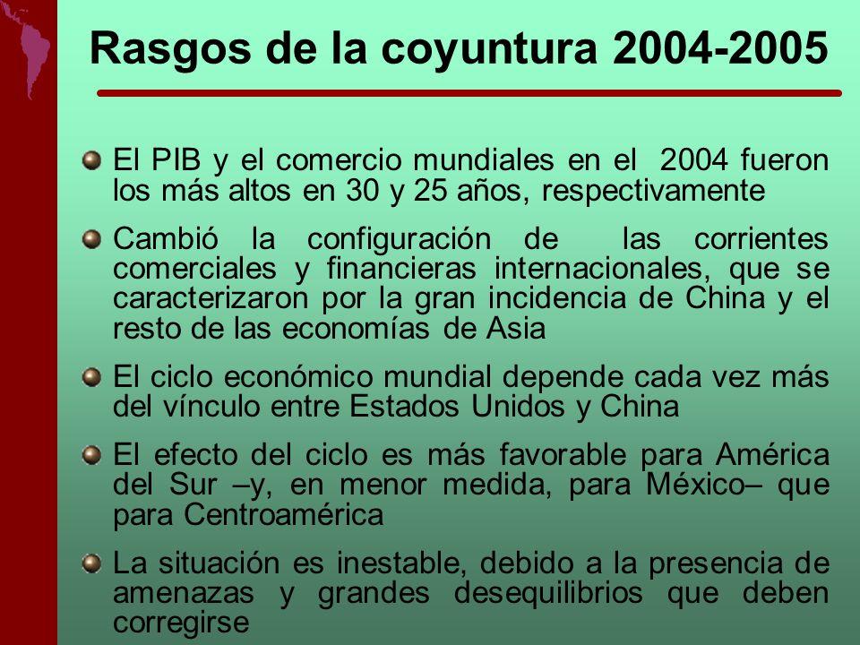 Rasgos de la coyuntura 2004-2005